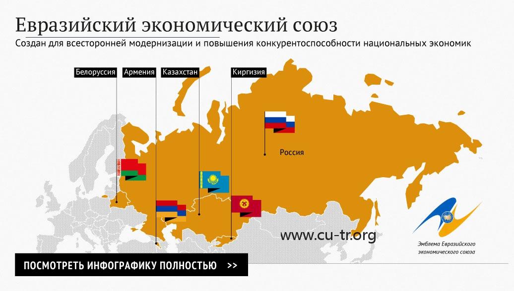 海关联盟认证 EAC认证 CUTR认证 GOST认证 防火认证 医疗器械认证 计量认证 专家结论 俄罗斯工业安全证书